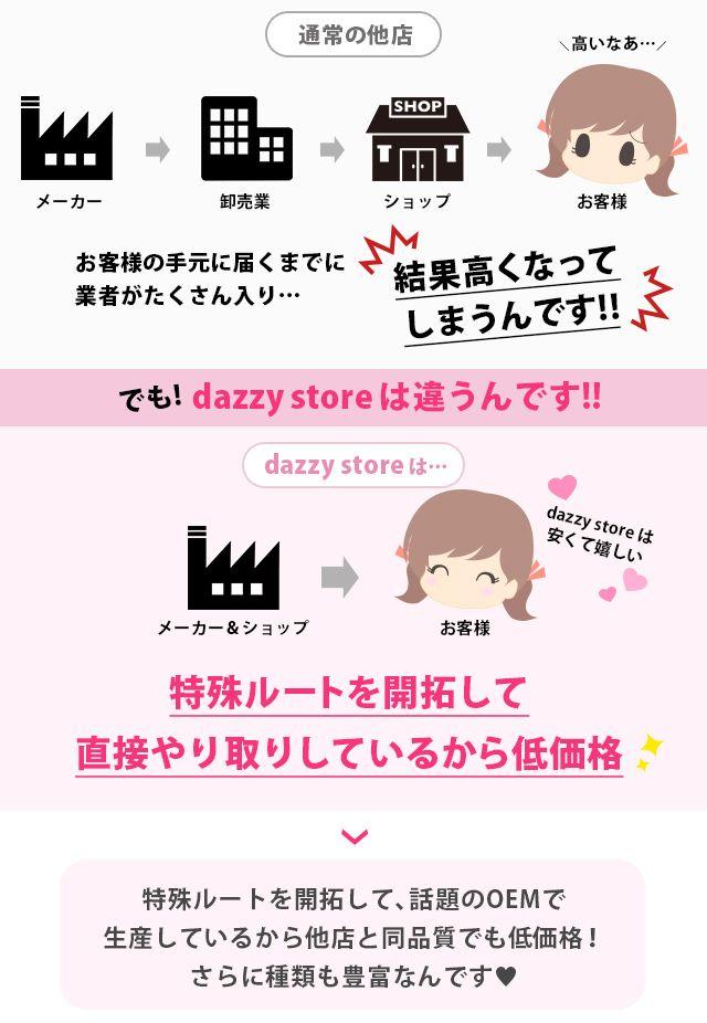 dazzystoreが2980円ドレスを提供できる理由